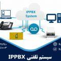 اجزاء تشكيل دهنده سيستم تلفني IPPBX