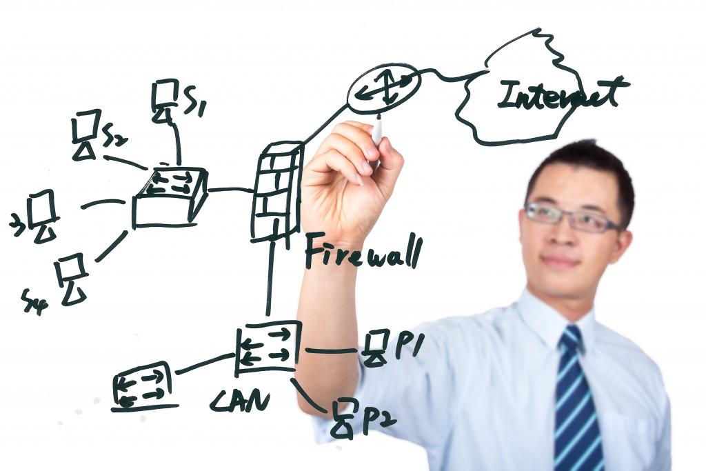 خدمات شبکه networkDesign