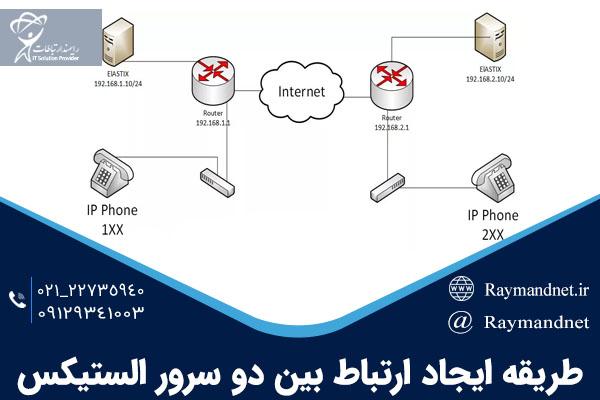 طریقه ایجاد ارتباط بین دو سرور الستیکس