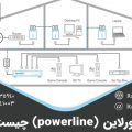 پاور لاین (powerline) چیست ؟