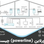پاورلاین|(Powerline) چیست؟