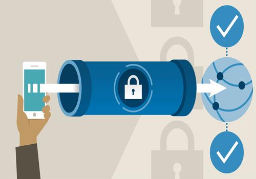 تنظیمات VPN-L2TP در مودم هواوی