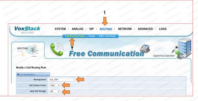 آموزش تنظیم تماس های خروجی در گیت وی