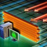 firewall و کاربرد آن