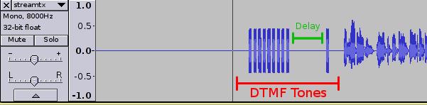 DTMF چیست؟