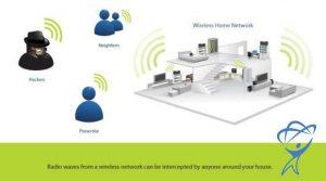 امنیت شبکه های بیسیم